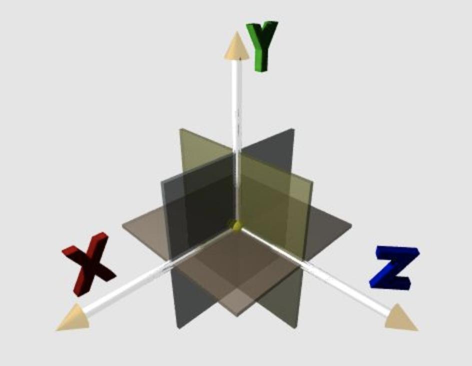 关于因果论的简单思考-站在四维度空间看因果论